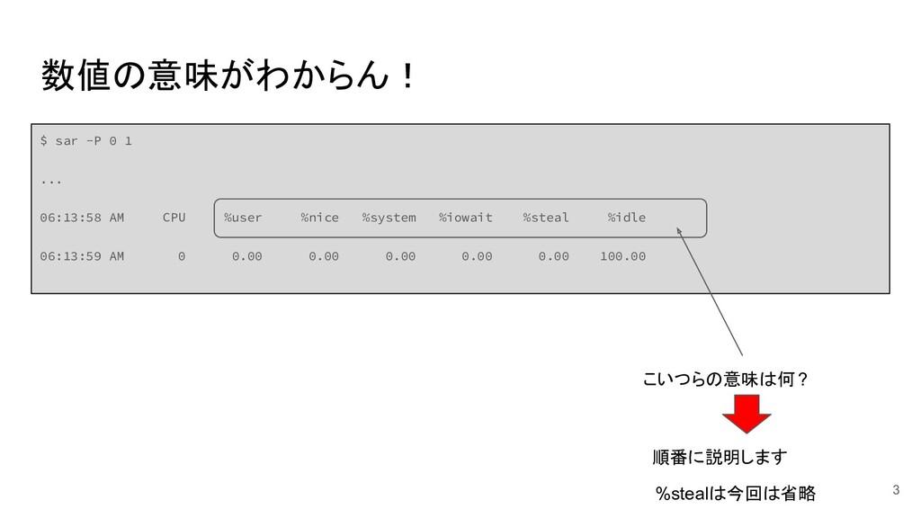 数値の意味がわからん! $ sar -P 0 1 ... 06:13:58 AM CPU %u...