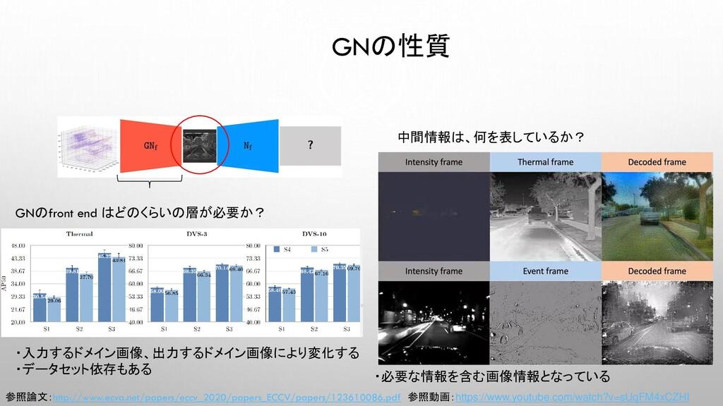 GNの性質 GNのfront end はどのくらいの層が必要か? ・入力するドメイン画像、出力...