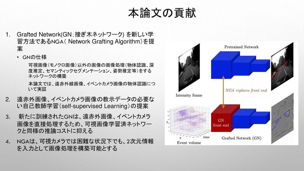 本論文の貢献 1. Grafted Network(GN;接ぎ木ネットワーク) を新しい学 習...