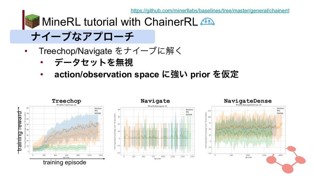 MineRL tutorial with ChainerRL • Treechop/Navig...