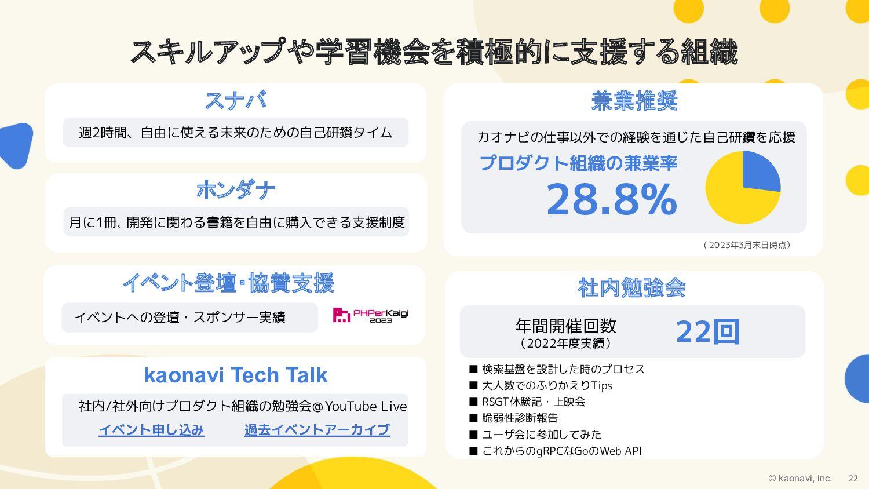 8 16% ( 2021年6月末日時点) 兼業率 ※フレックスタイム制を導入しています。 (2...
