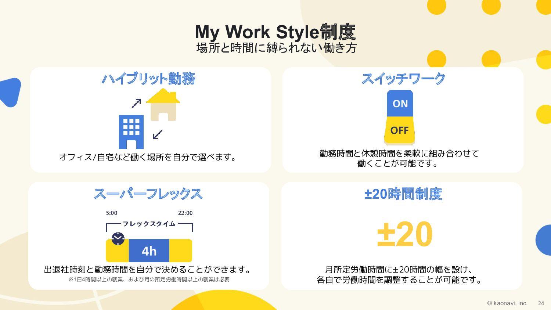 CTO 松下 雅和 VPoE サービス開発部長 福田 健 執行役員 プロダクト本部長 平松 達...