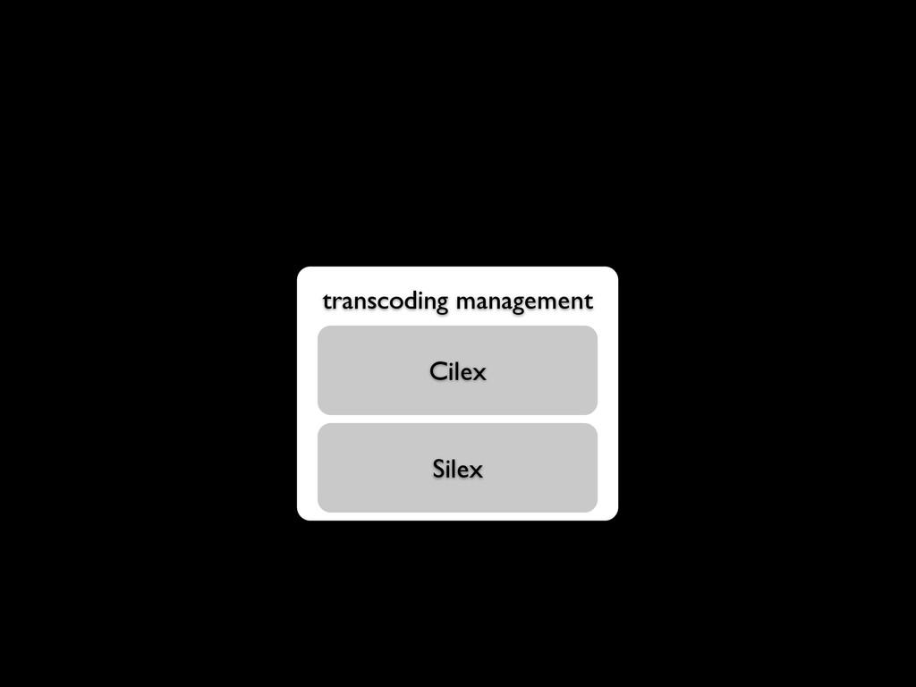 transcoding management  ! ! ! ! ! Cilex Silex