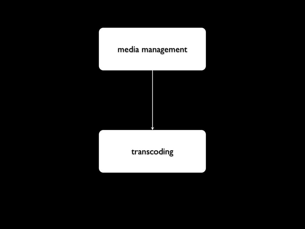 media management transcoding