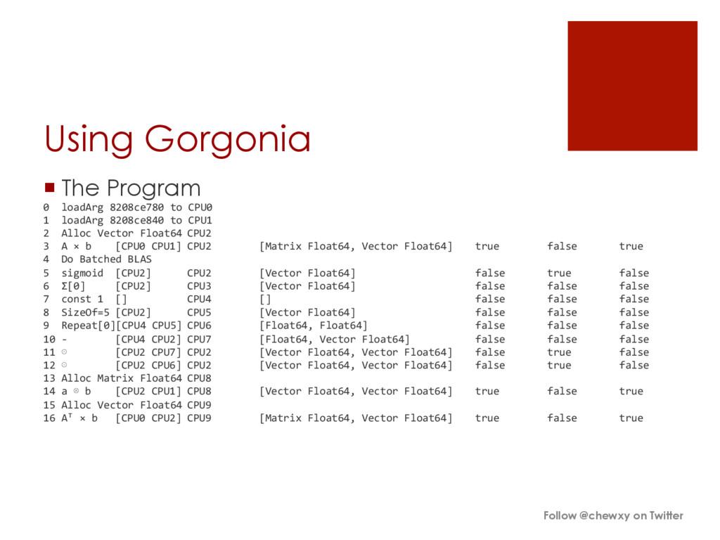 Using Gorgonia ¡The Program 0  loadArg...