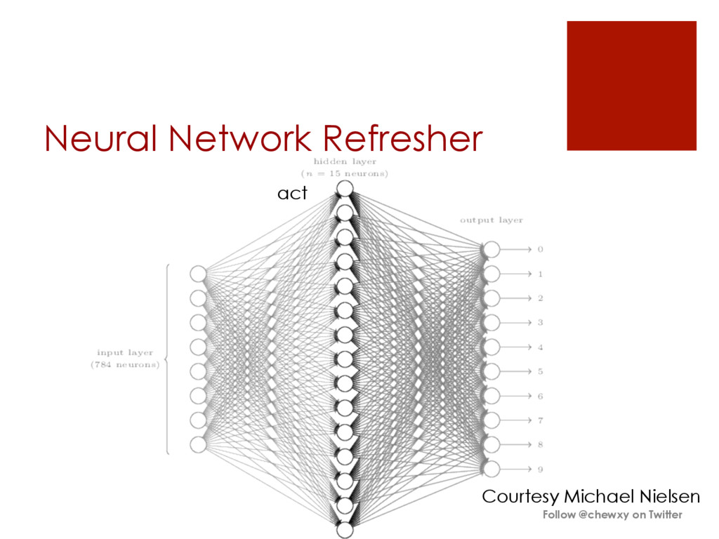 Neural Network Refresher Courtesy Michael Niels...