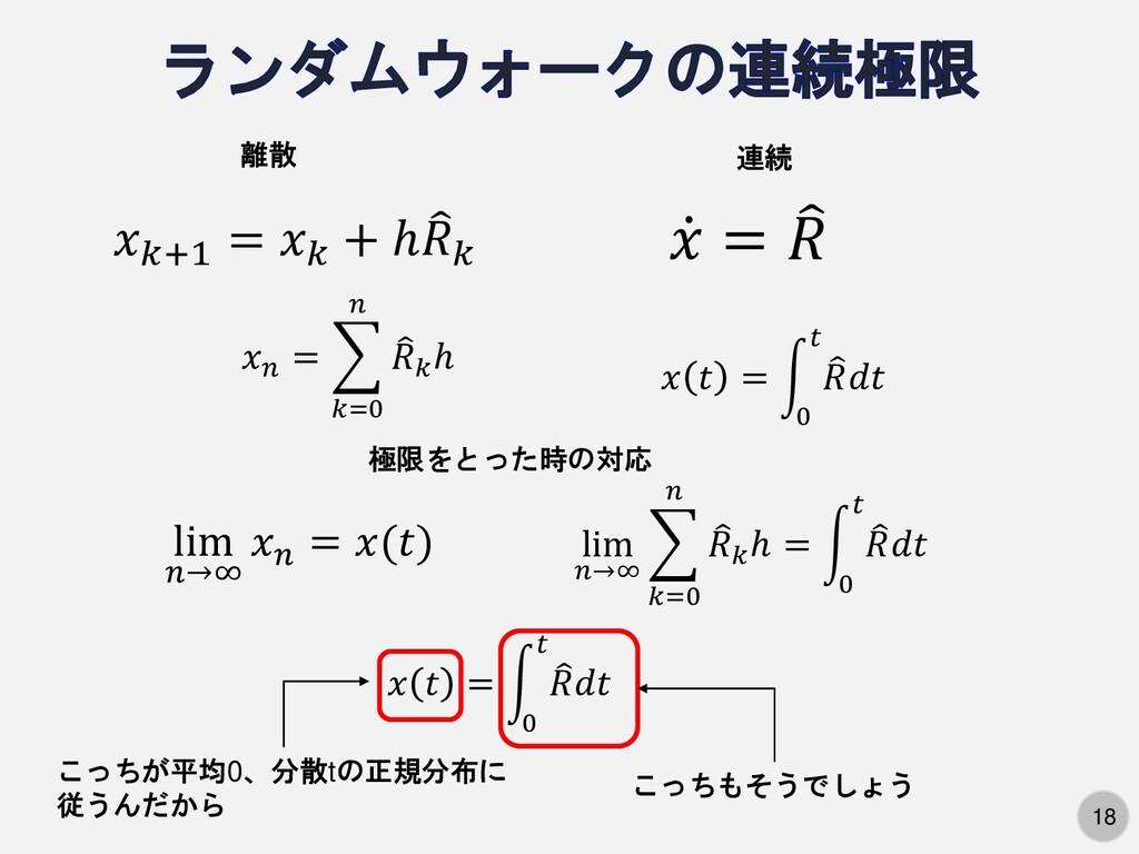18 𝑥𝑘+1 = 𝑥𝑘 + ℎ  𝑅𝑘 𝑥𝑛 =  𝑘=0 𝑛  𝑅𝑘 ℎ lim 𝑛...