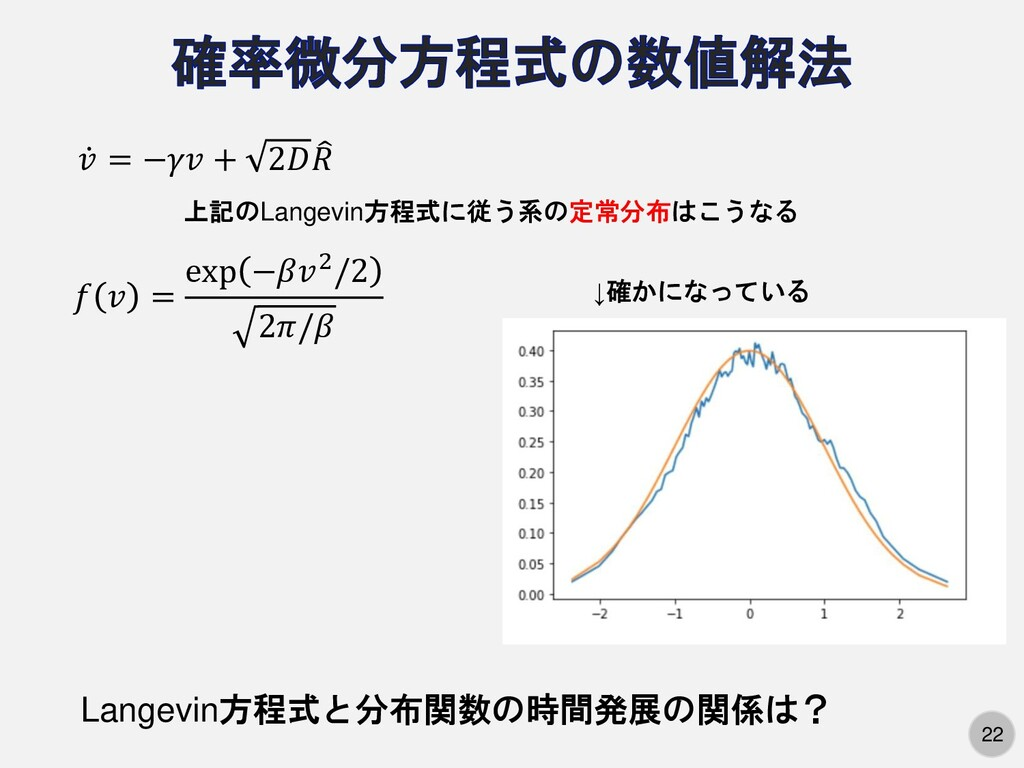 22 ሶ 𝑣 = −𝛾𝑣 + 2𝐷  𝑅 上記のLangevin方程式に従う系の定常分布はこ...