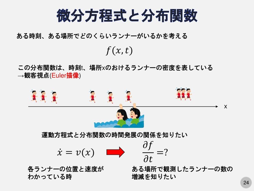 24 ある時刻、ある場所でどのくらいランナーがいるかを考える 𝑓(𝑥, 𝑡) この分布関数は、...