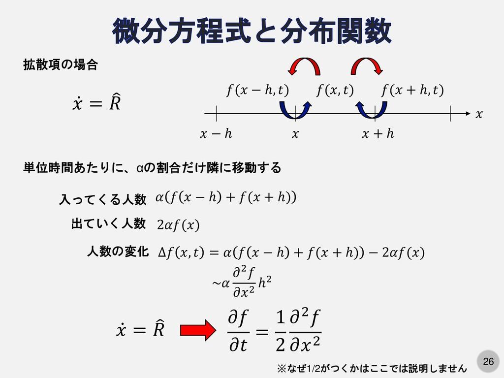 26 ሶ 𝑥 =  𝑅 拡散項の場合 𝑥 − ℎ 𝑥 + ℎ 𝑥 𝑥 𝑓(𝑥, 𝑡) 𝑓(𝑥...