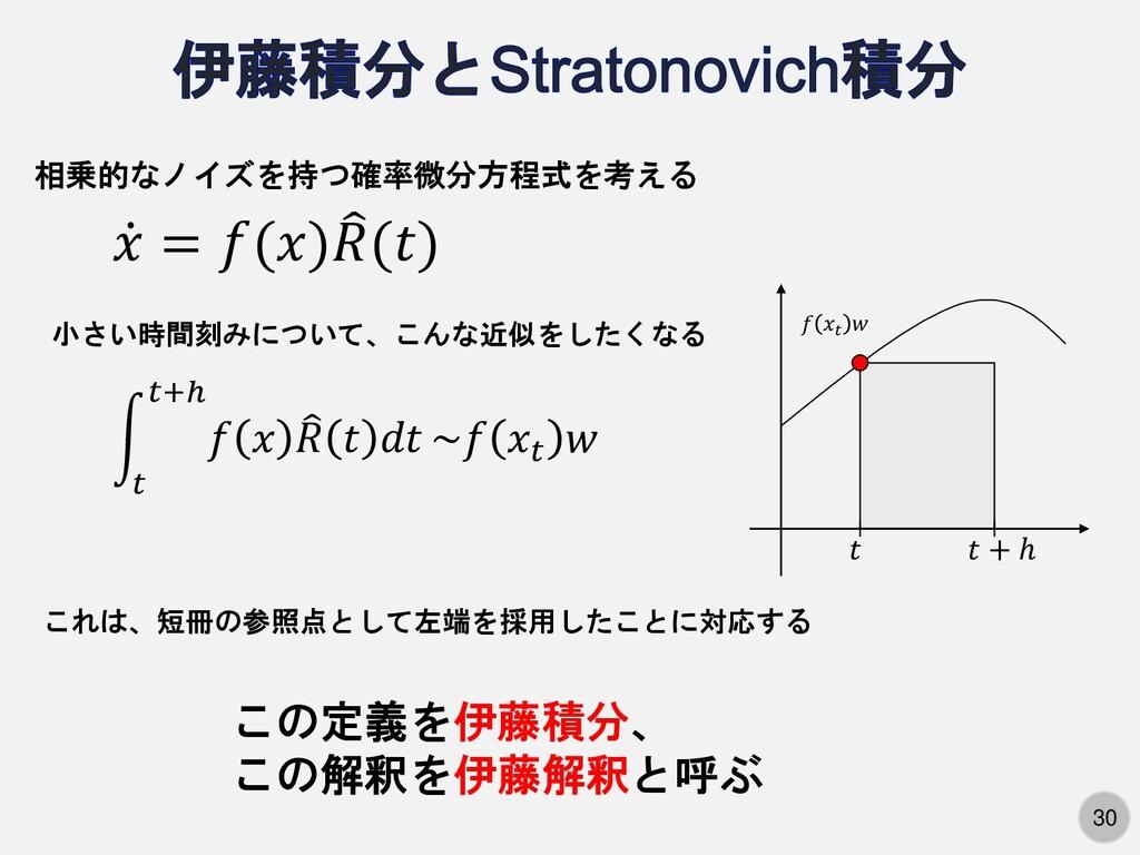 30 ሶ 𝑥 = 𝑓(𝑥)  𝑅(𝑡) 相乗的なノイズを持つ確率微分方程式を考える න 𝑡 ...