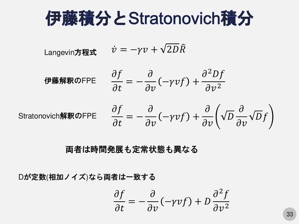 33 ሶ 𝑣 = −𝛾𝑣 + 2𝐷  𝑅 Langevin方程式 𝜕𝑓 𝜕𝑡 = − 𝜕 𝜕...