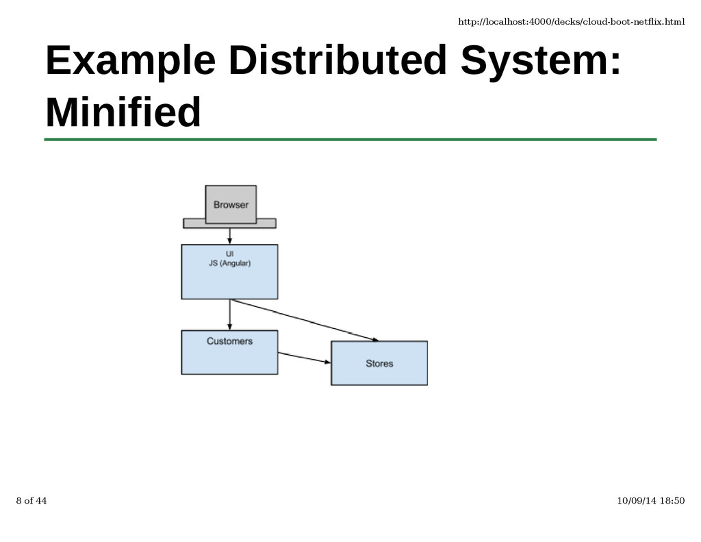 Example Distributed System: Minified http://loc...