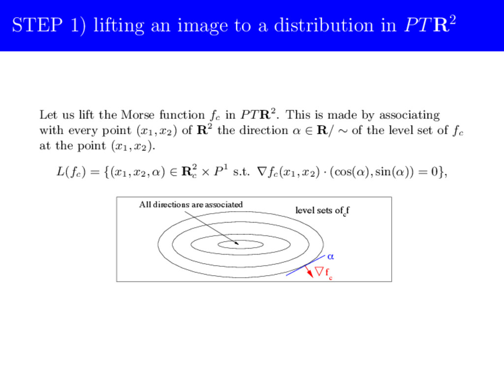 STEP 1) lifting an image to a distribution in P...