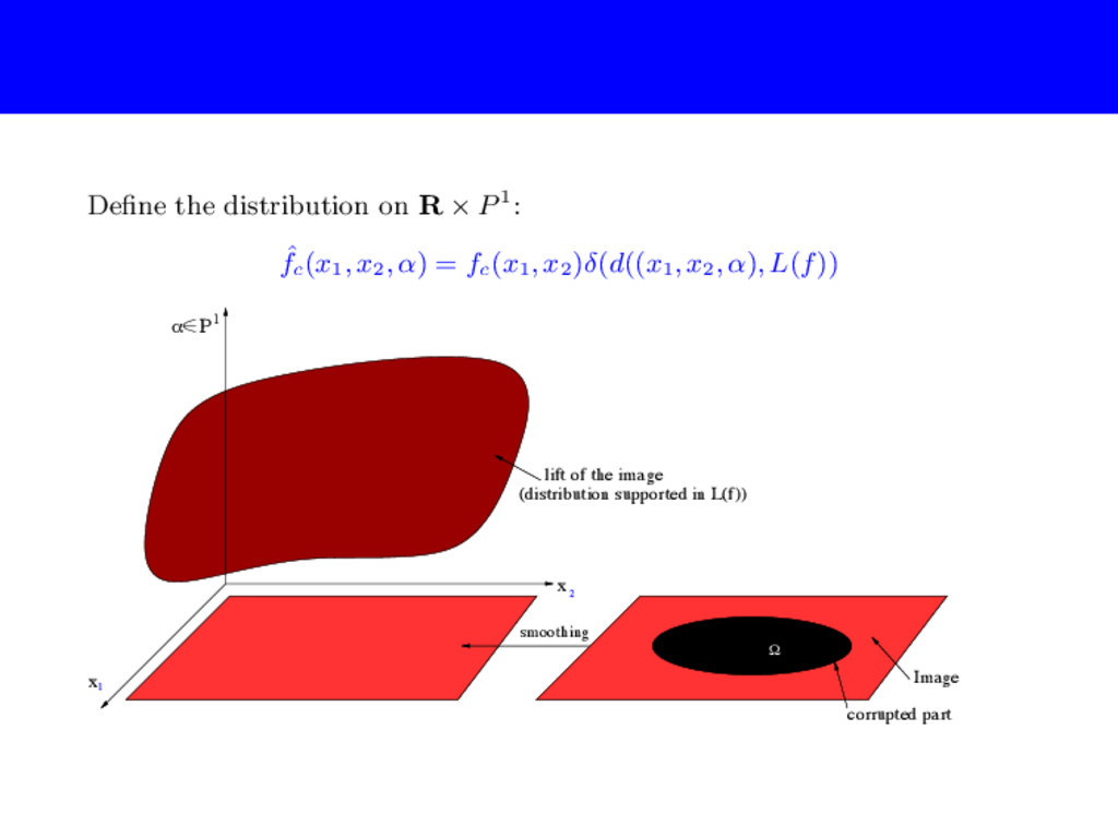 Define the distribution on R × P1: ˆ fc (x1, x2,...
