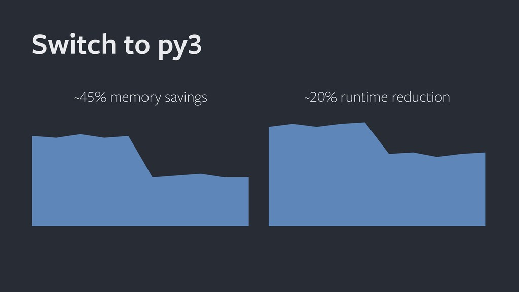 Switch to py3 ~45% memory savings ~20% runtime ...