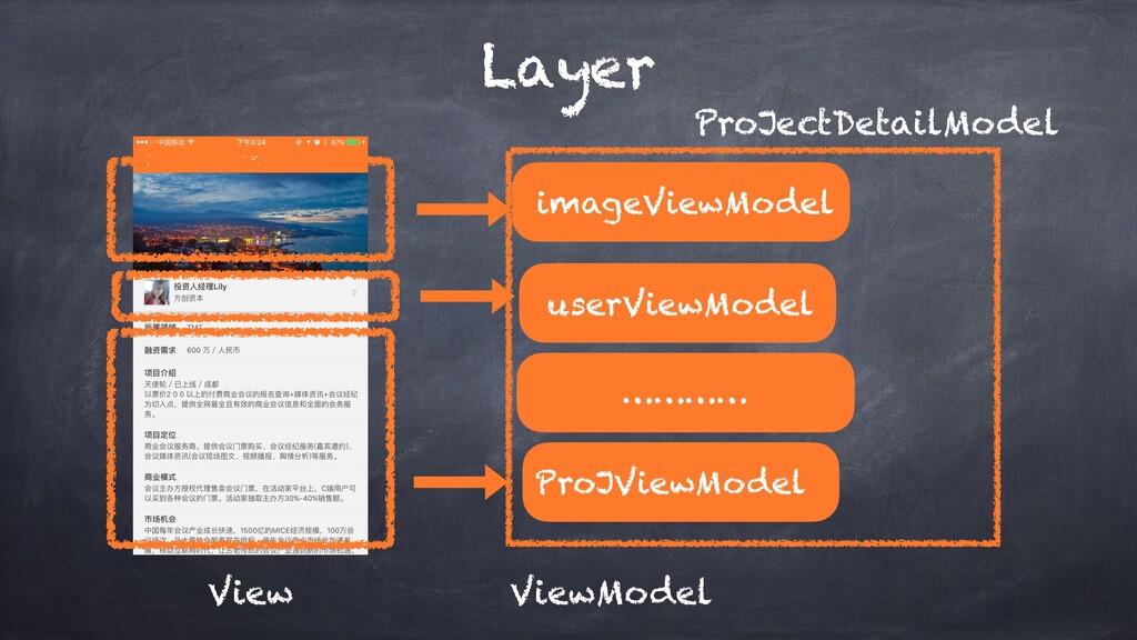 Layer View ViewModel ProJectDetailModel imageVi...
