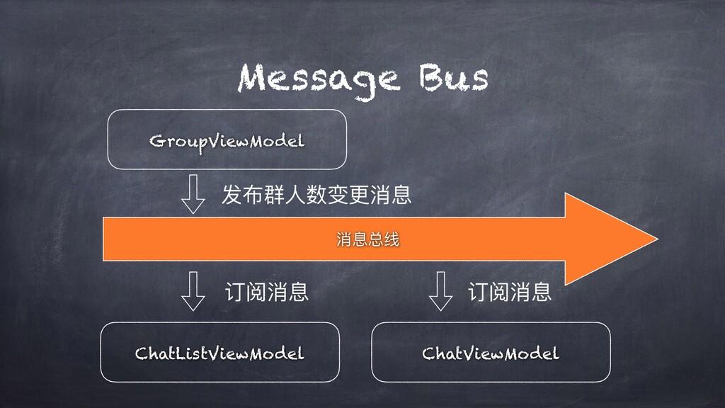 Message Bus GroupViewModel 消息总线 ChatViewModel C...