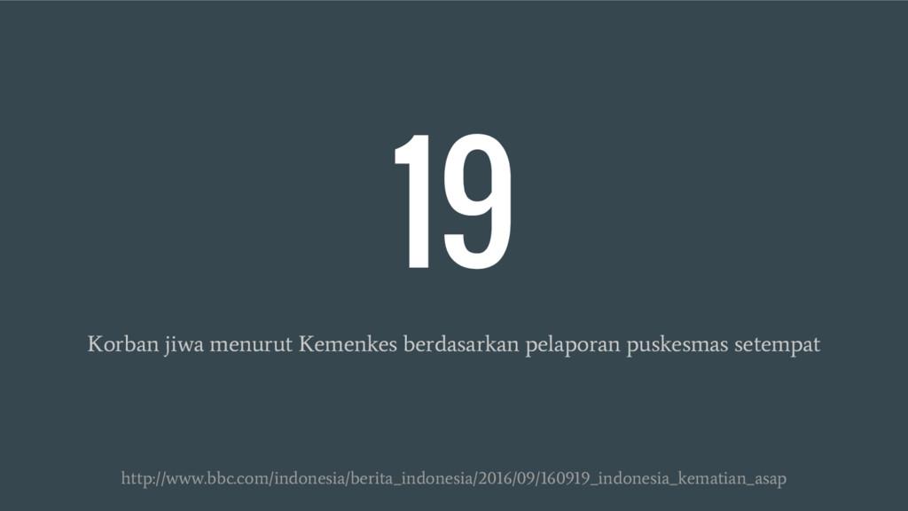 19 Korban jiwa menurut Kemenkes berdasarkan pel...