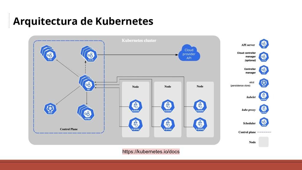 Arquitectura de Kubernetes https://kubernetes.i...