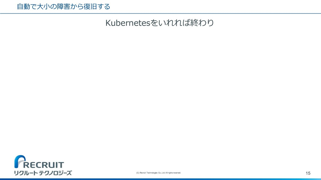 ⾃動で⼤⼩の障害から復旧する Kubernetesをいれれば終わり 15 (C) Recrui...