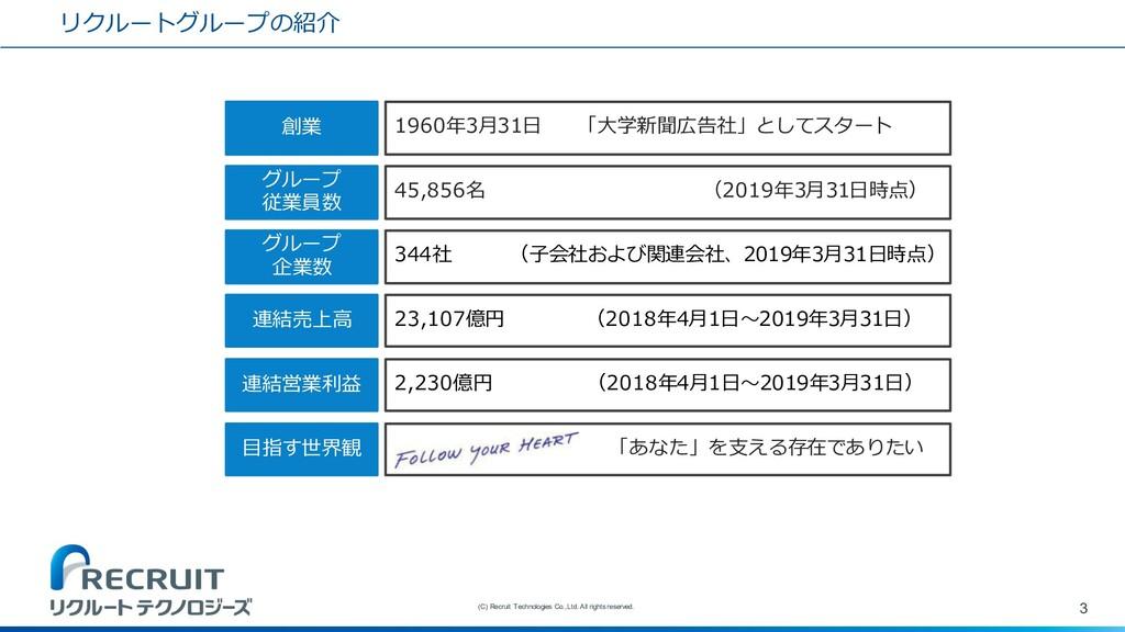 リクルートグループの紹介 3 (C) Recruit Technologies Co.,Ltd...