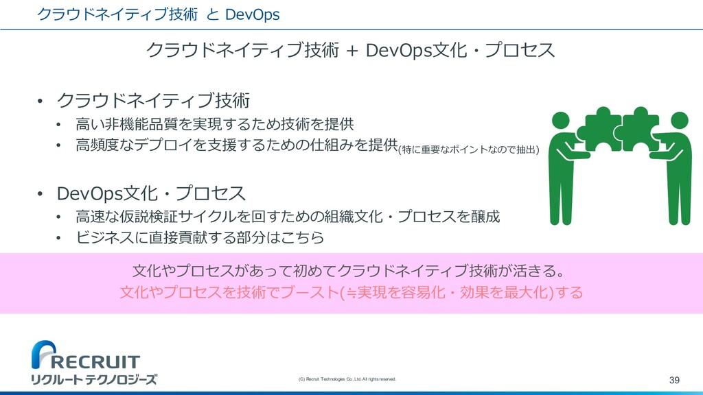 クラウドネイティブ技術 と DevOps クラウドネイティブ技術 + DevOps⽂化・プロセ...