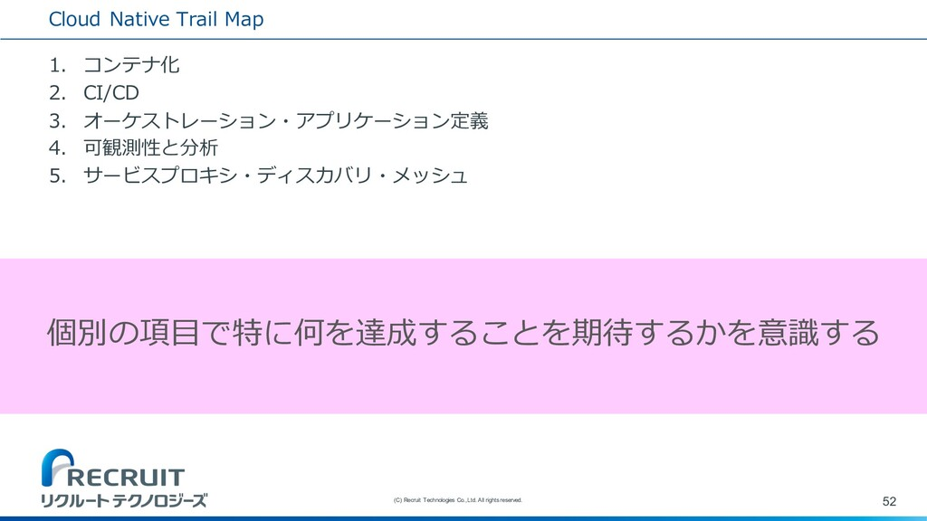 Cloud Native Trail Map 1. コンテナ化 2. CI/CD 3. オーケ...