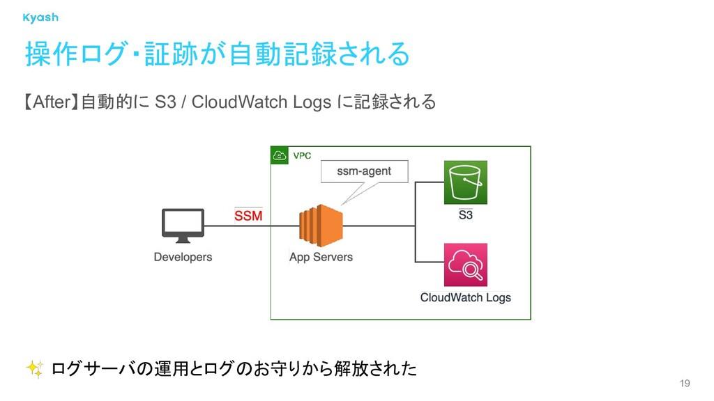 19 【After】自動的に S3 / CloudWatch Logs に記録される ✨ ログ...