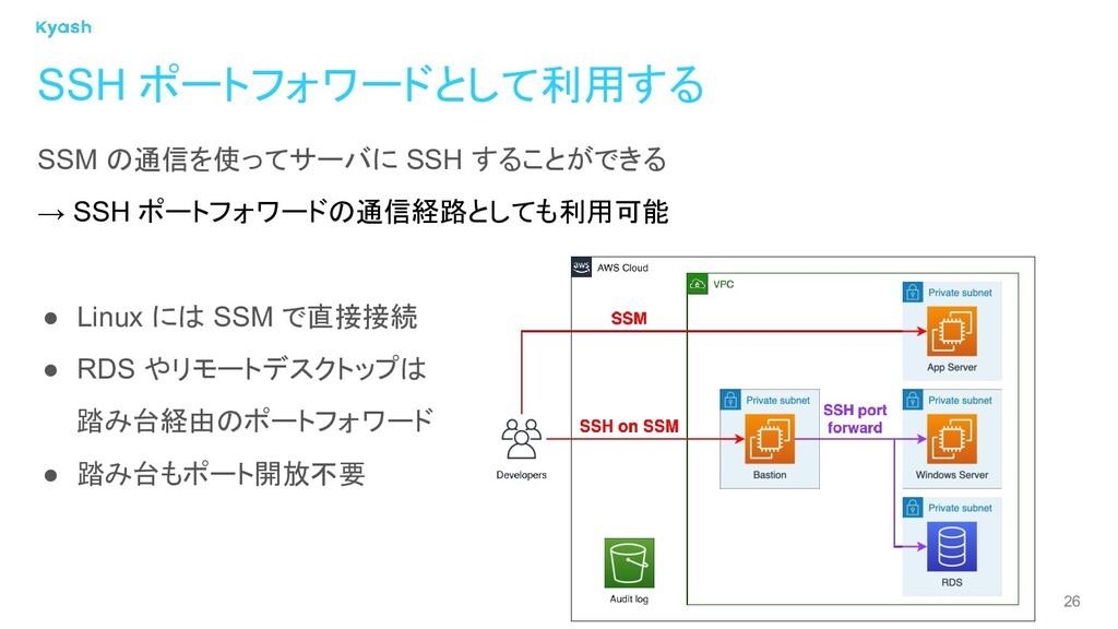 26 SSM の通信を使ってサーバに SSH することができる → SSH ポートフォワードの...