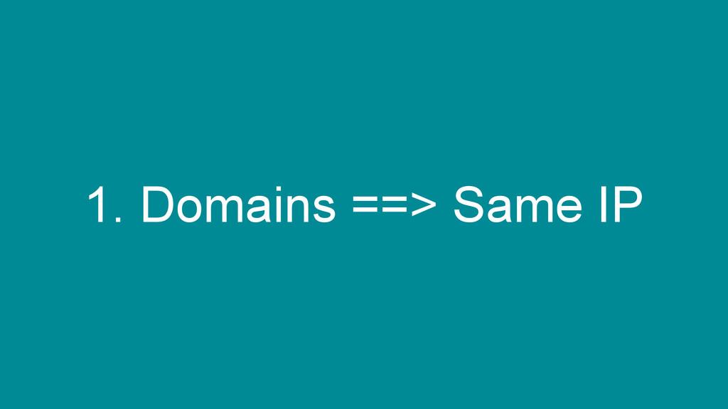 1. Domains ==> Same IP