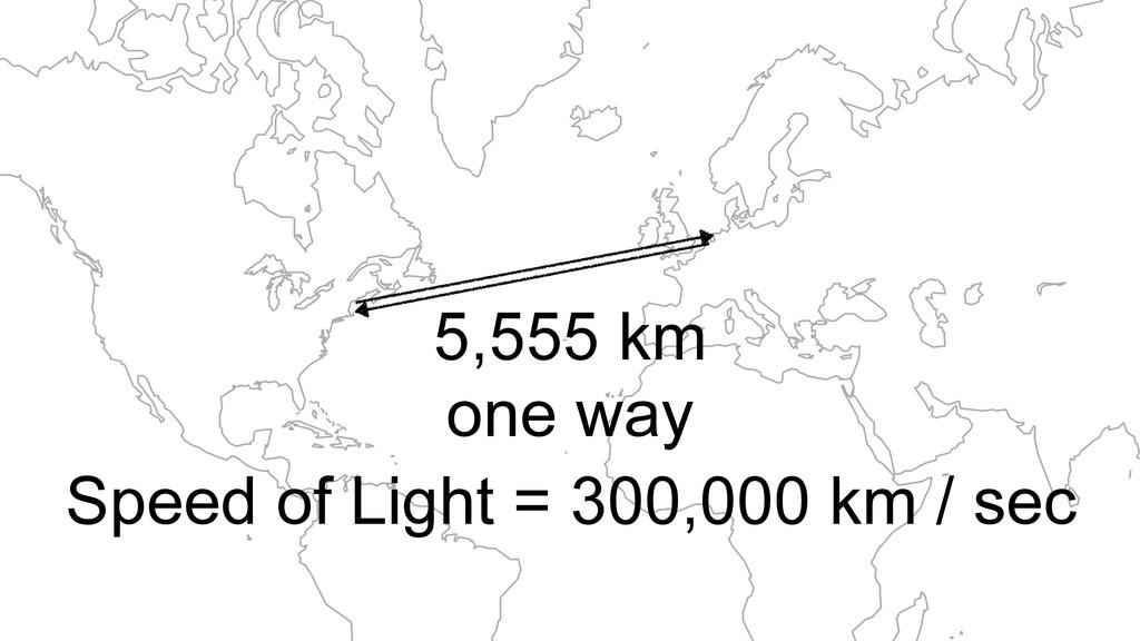 5,555 km one way Speed of Light = 300,000 km / ...