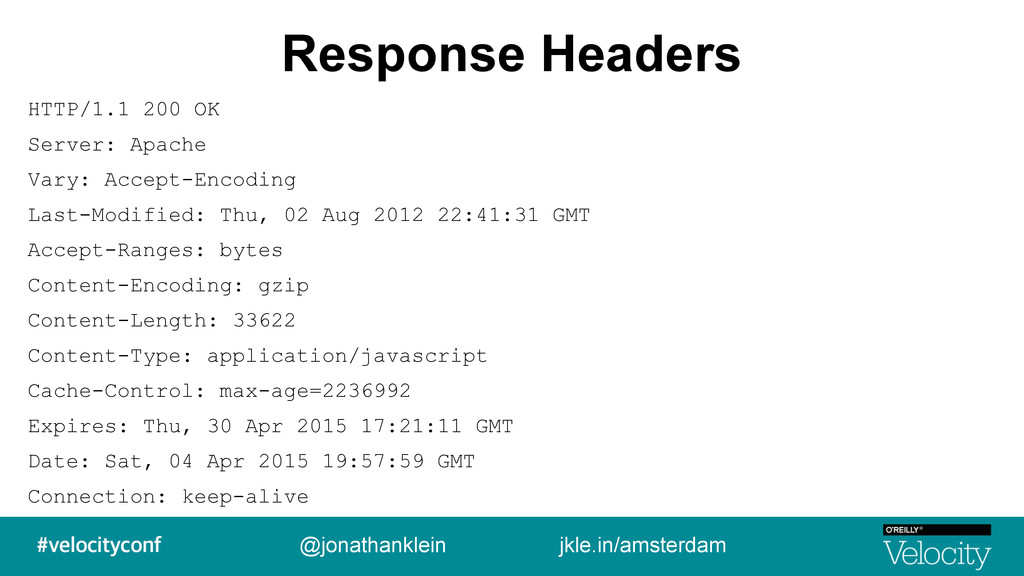 Response Headers HTTP/1.1 200 OK Server: Apache...