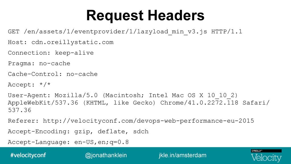 Request Headers GET /en/assets/1/eventprovider/...