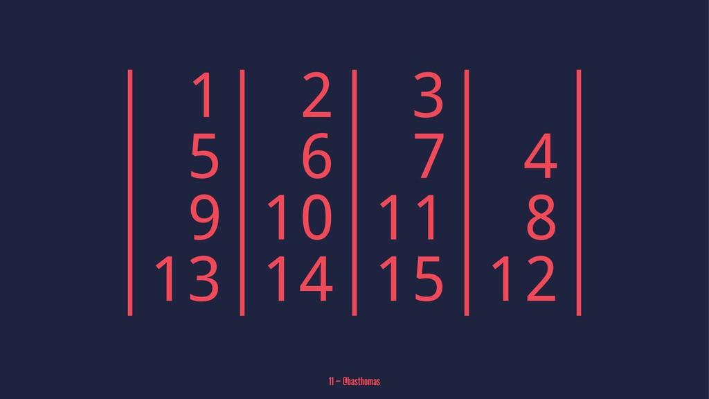 | 1| 2| 3| | | 5| 6| 7| 4| | 9|10|11| 8| |13|14...