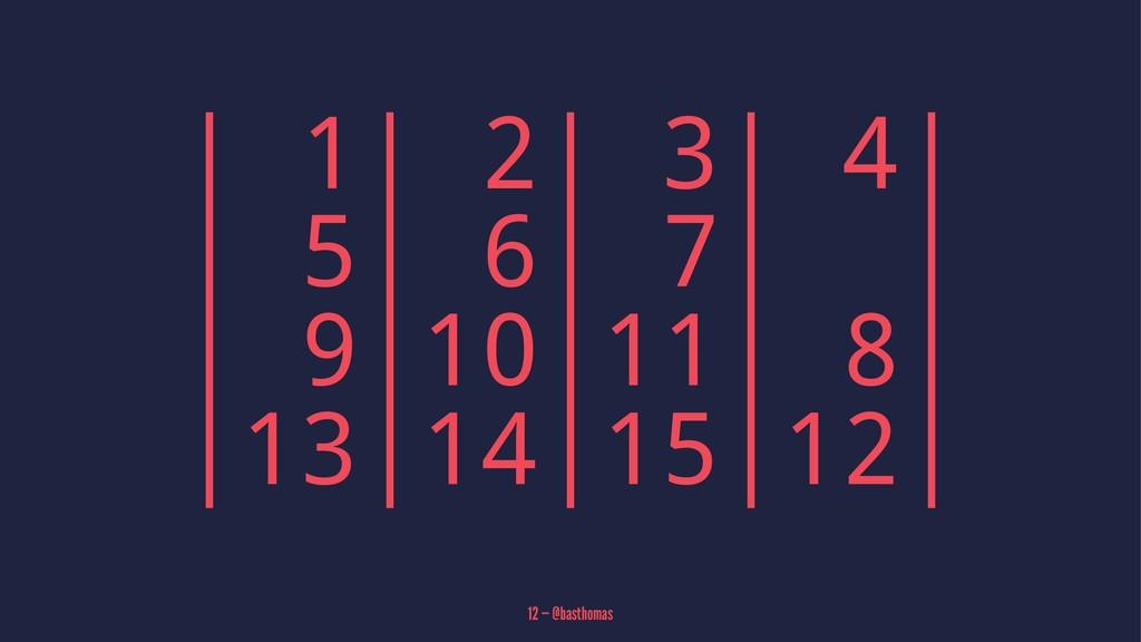 | 1| 2| 3| 4| | 5| 6| 7| | | 9|10|11| 8| |13|14...