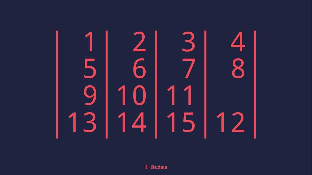 | 1| 2| 3| 4| | 5| 6| 7| 8| | 9|10|11| | |13|14...