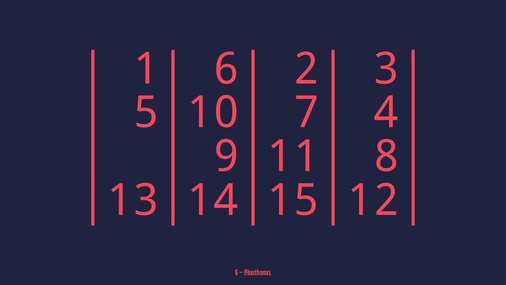 | 1| 6| 2| 3| | 5|10| 7| 4| | | 9|11| 8| |13|14...
