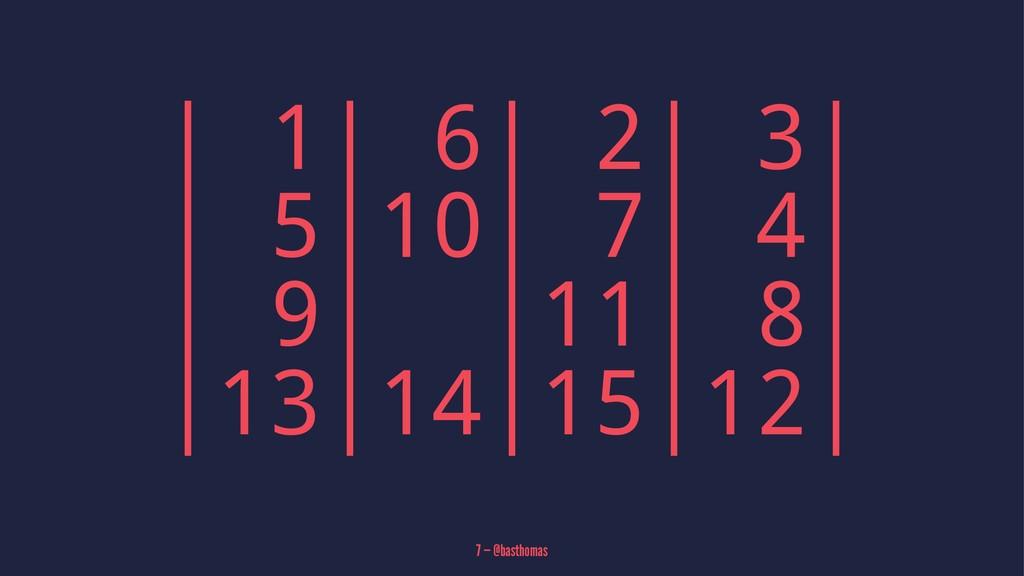 | 1| 6| 2| 3| | 5|10| 7| 4| | 9| |11| 8| |13|14...