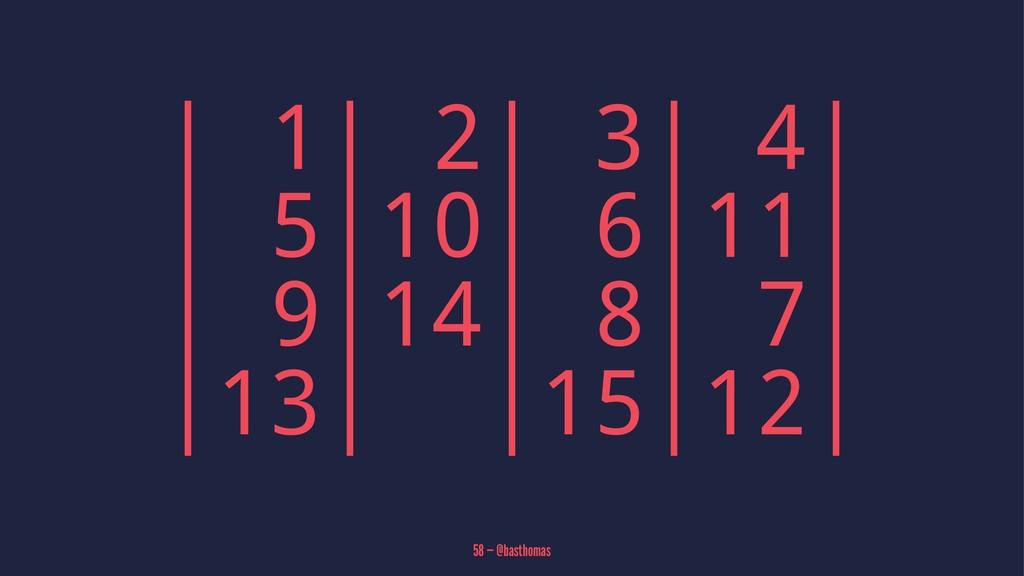 | 1| 2| 3| 4| | 5|10| 6|11| | 9|14| 8| 7| |13| ...
