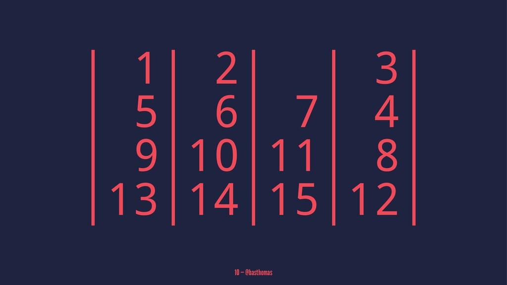 | 1| 2| | 3| | 5| 6| 7| 4| | 9|10|11| 8| |13|14...