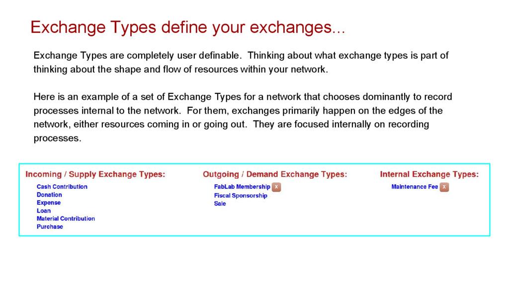 Exchange Types define your exchanges... Exchang...