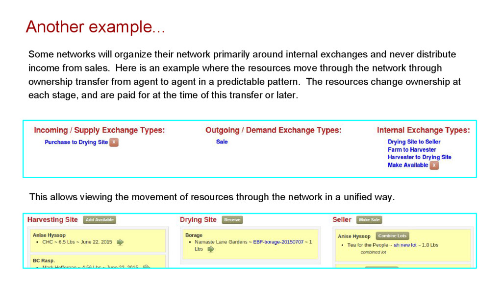 Another example... Some networks will organize ...