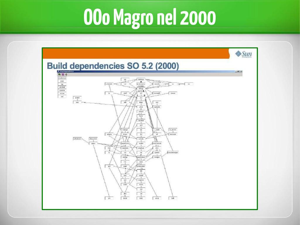 OOo Magro nel 2000