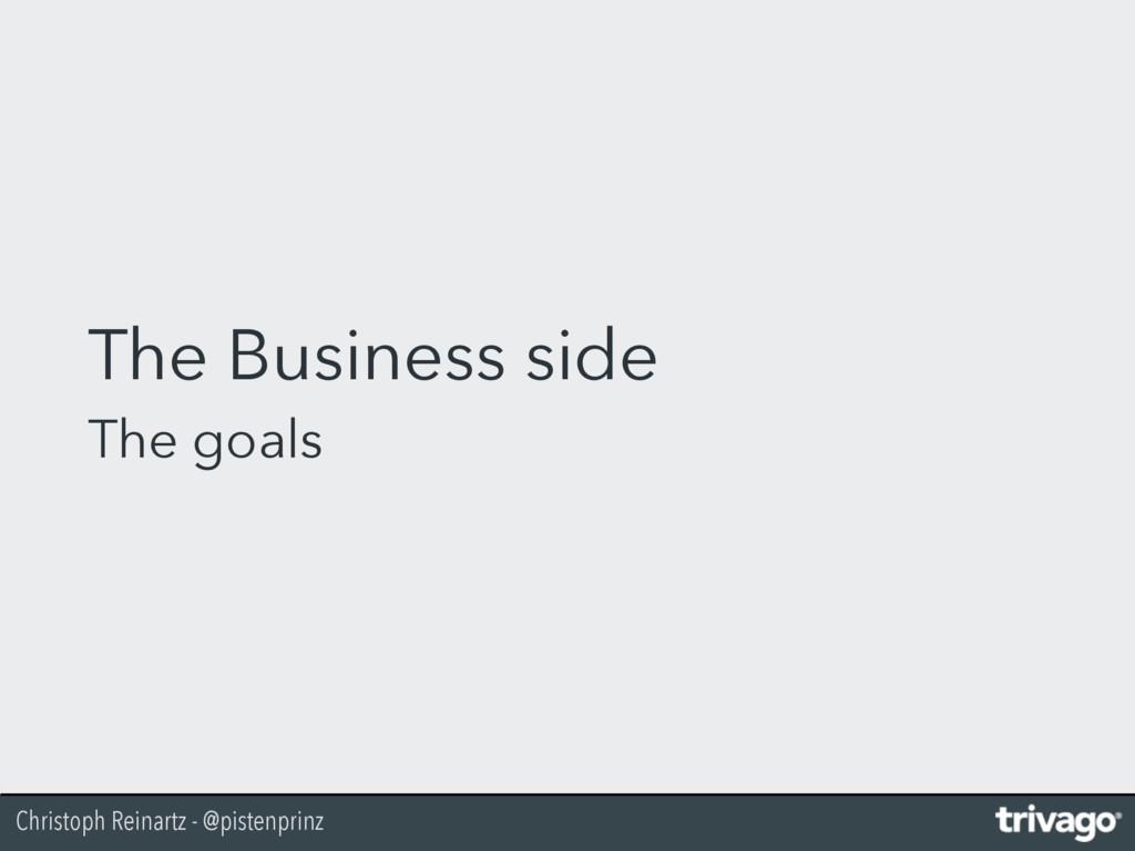 Christoph Reinartz - @pistenprinz The Business ...