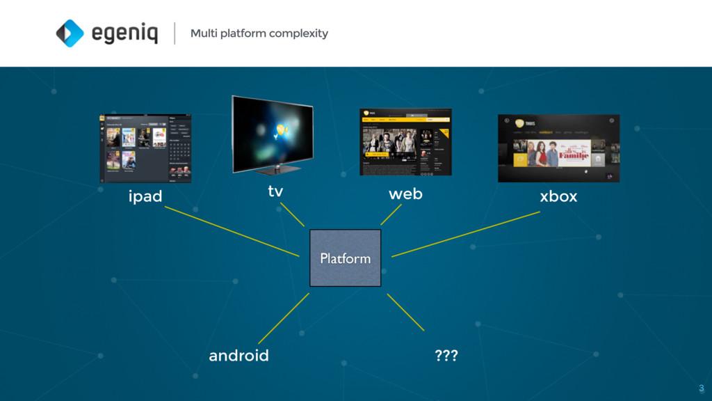 Multi platform complexity 3 Platform ipad tv we...