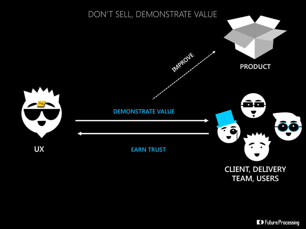 UX CLIENT, DELIVERY TEAM, USERS EARN TRUST PROD...
