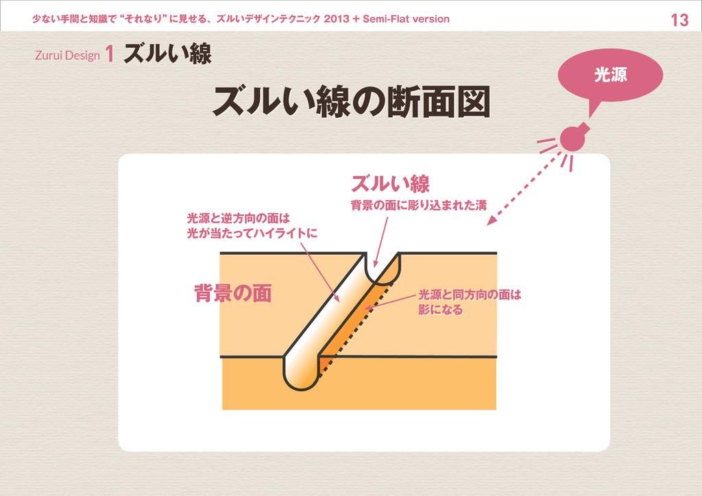 """13 少ない手間と知識で""""それなり"""" に見せる、ズルいデザインテクニック 2013 + Sem..."""