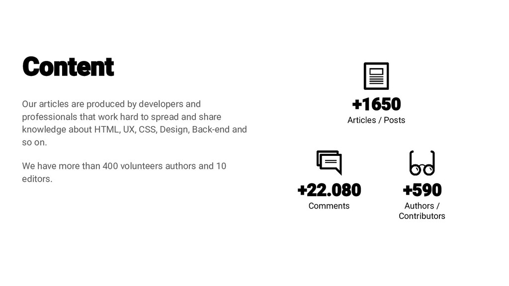 Our articles are produced by developers and pro...
