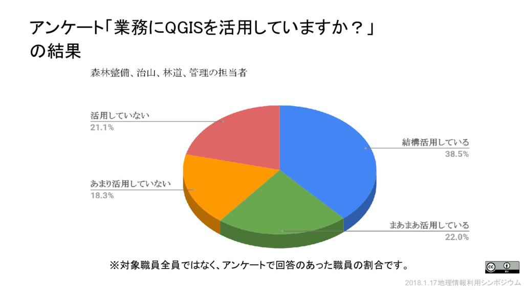 アンケート「業務にQGISを活用していますか?」 の結果 2018.1.17地理情報利用シンポ...